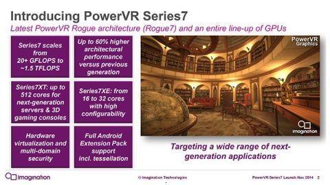 PowerVR Series7XT ve Series7XE, yeni iPhone/iPad GPU'ları duyuruldu