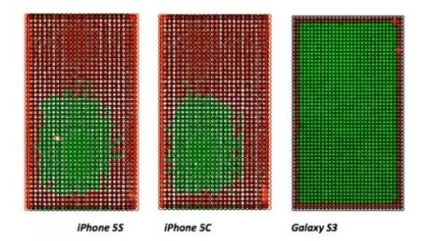 Galaxy S3'ün dokunmatik paneli iPhone 5s ve 5c'den daha hassas