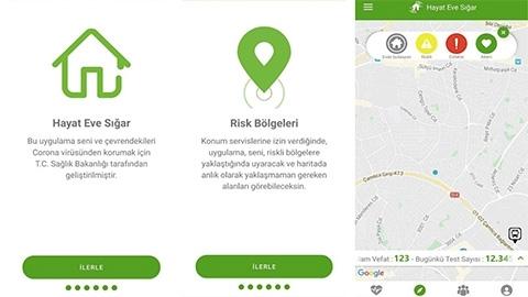 Hayat Eve Sığar Uygulaması Google Play'da!