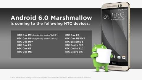Android 6.0 Marshmallow güncellemesi alacak HTC telefonları