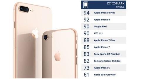 iPhone 8 Plus kamera performansında mobil sektörün yeni lideri oldu