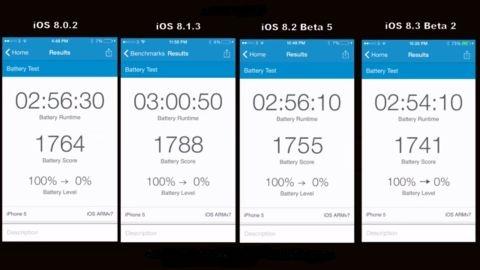 iOS 8 sürümlerinin iPhone pil ömrü karşılaştırması