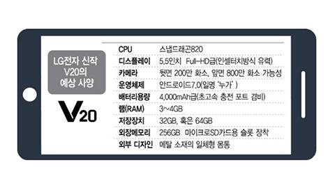 LG V20'nin özellikleri internete sızdı