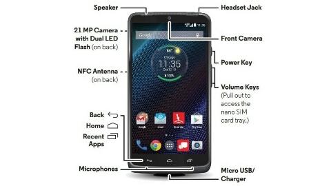 Motorola DROID Turbo resmi kullanım kılavuzu ortaya çıktı