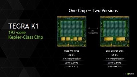 64-bit Denver işlemcili NVIDIA Tegra K1 bu yıl piyasaya sürülüyor