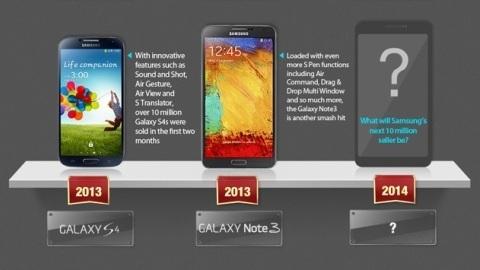 Samsung Galaxy Note 3 iki ayda 10 milyon satış barajını aştı