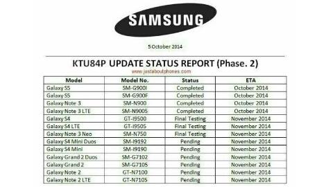 Samsung telefonları için Android 4.4.4 KitKat güncelleme takvimi