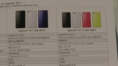 Sony Honami mini'yi doğrulayan yeni dökümanlar ortaya çıktı