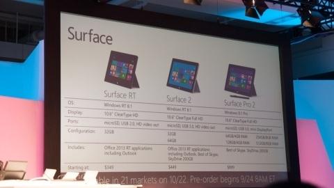 Surface 2 ve Surface Pro 2 tanıtıldı, 22 Ekim'de satışa çıkıyor