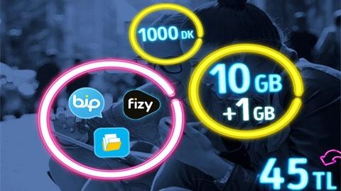 Turkcell GNÇ Full 10 GB Hazır Kart Kampanyası