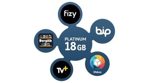 Turkcell Platinum 18 GB Kampanyası