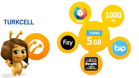 Turkcell Turbo Bizbize 5GB Kampanyası